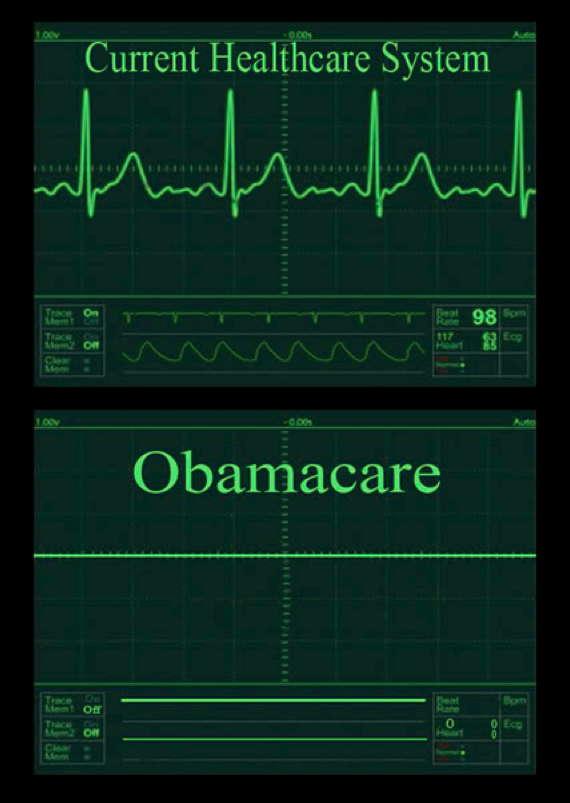 Loading Obamacare Flat Line